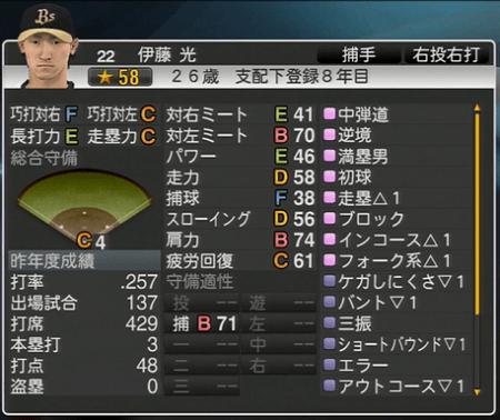 伊藤 光 プロ野球スピリッツ2015 ver1.06