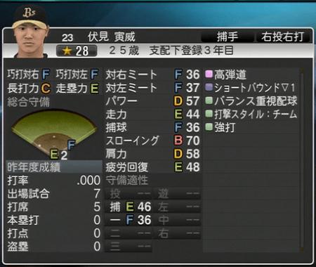 伏見 寅威 プロ野球スピリッツ2015 ver1.06