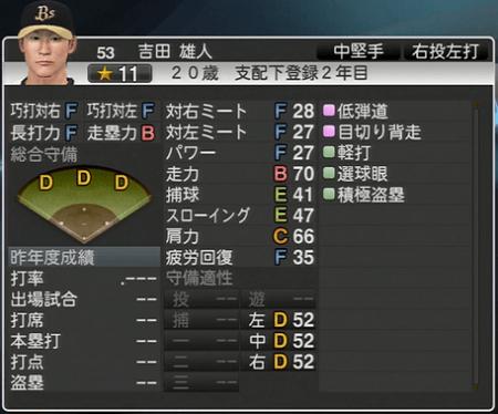 吉田 雄人 プロ野球スピリッツ2015 ver1.06