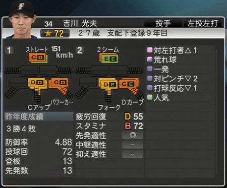 吉川 光夫 プロ野球スピリッツ2015 ver1.06