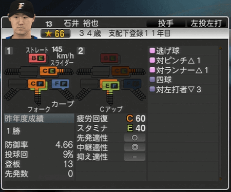 石井 裕也 プロ野球スピリッツ2015 ver1.06