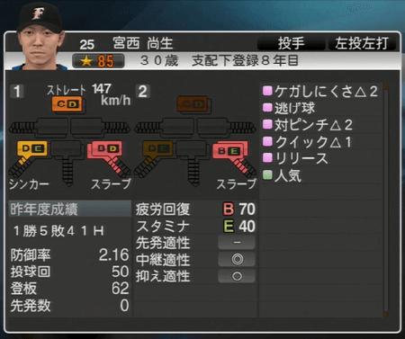 宮西 尚生 プロ野球スピリッツ2015 ver1.06