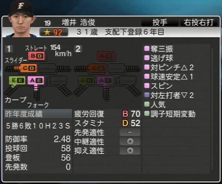 増井 浩俊 プロ野球スピリッツ2015 ver1.06