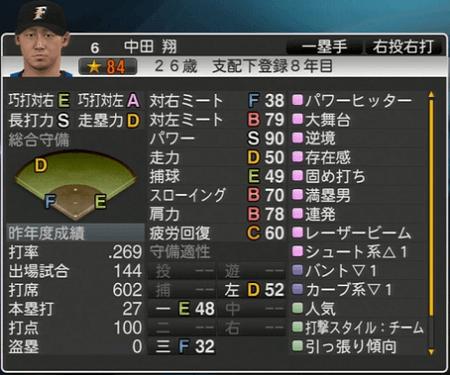 中田 翔 プロ野球スピリッツ2015 ver1.06