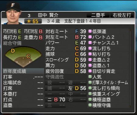 田中 賢介 プロ野球スピリッツ2015 ver1.06
