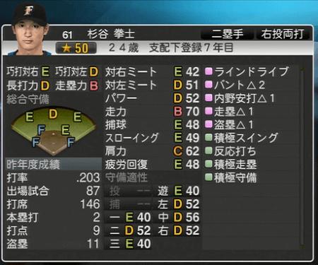 杉谷 拳士 プロ野球スピリッツ2015 ver1.06