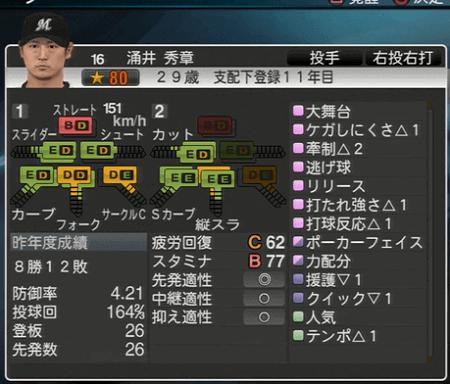 涌井 秀章 プロ野球スピリッツ2015 ver1.06