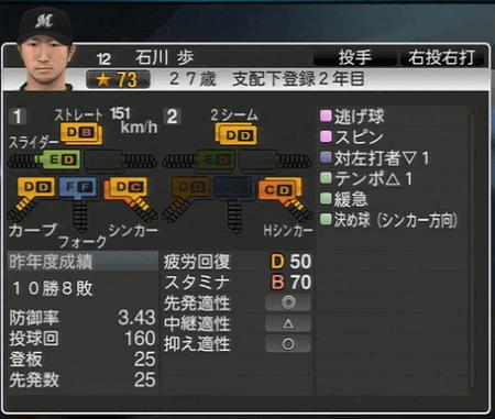 石川 歩 プロ野球スピリッツ2015 ver1.06