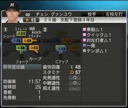 チェン・グァンユウ プロ野球スピリッツ2015 ver1.06