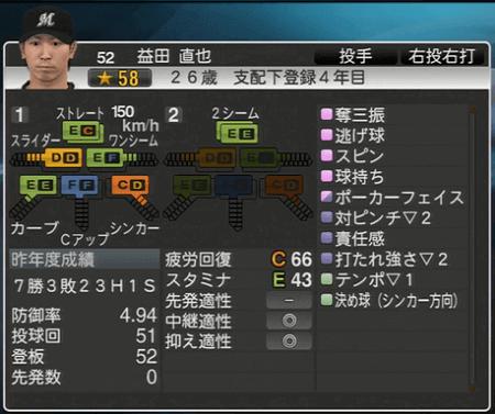 益田 直也 プロ野球スピリッツ2015 ver1.06