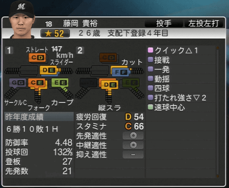 藤岡 貴裕 プロ野球スピリッツ2015 ver1.06