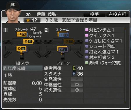 伊藤 義弘 プロ野球スピリッツ2015 ver1.06