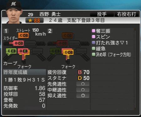 西野 勇士 プロ野球スピリッツ2015 ver1.06