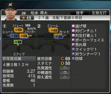 松永 昂大 プロ野球スピリッツ2015 ver1.06