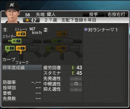 矢地 健人 プロ野球スピリッツ2015 ver1.06