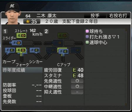 二木 康太 プロ野球スピリッツ2015 ver1.06