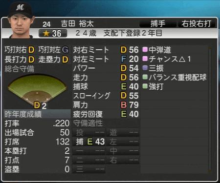 吉田 裕太 プロ野球スピリッツ2015 ver1.06
