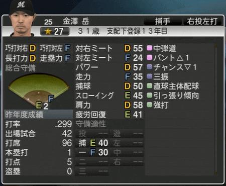 金澤 岳 プロ野球スピリッツ2015 ver1.06