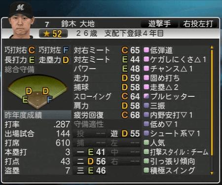 鈴木 大地 プロ野球スピリッツ2015 ver1.06