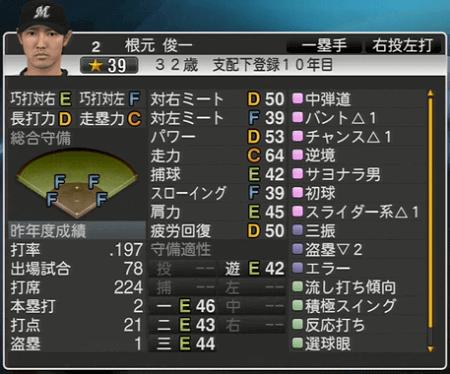 根元 俊一 プロ野球スピリッツ2015 ver1.06