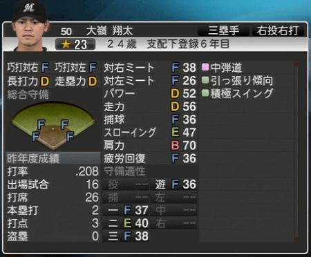 大嶺 翔太 プロ野球スピリッツ2015 ver1.06