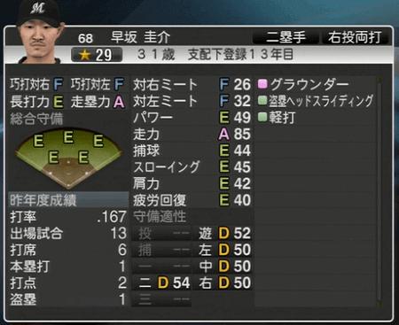早坂 圭介 プロ野球スピリッツ2015 ver1.06