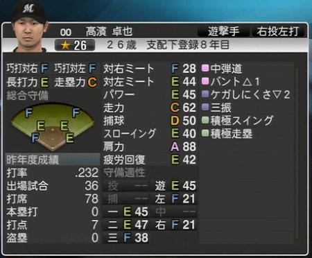 髙濱 卓也 プロ野球スピリッツ2015 ver1.06