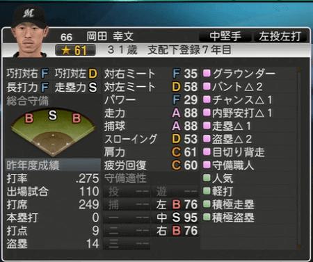 岡田 幸文 プロ野球スピリッツ2015 ver1.06