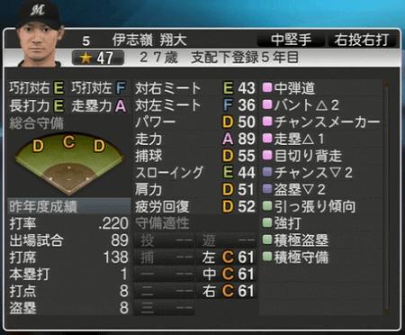 伊志嶺 翔大 プロ野球スピリッツ2015 ver1.06