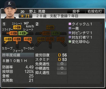 野上 亮磨 プロ野球スピリッツ2015 ver1.06