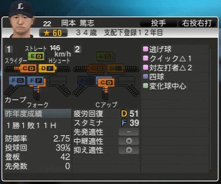 岡本 篤志 プロ野球スピリッツ2015 ver1.06