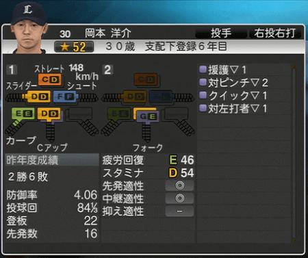 岡本 洋介 プロ野球スピリッツ2015 ver1.06