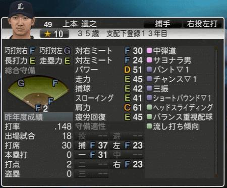 上本 達之 プロ野球スピリッツ2015 ver1.06