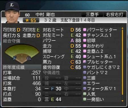 中村 剛也 プロ野球スピリッツ2015 ver1.06