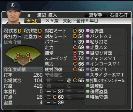 渡辺 直人 プロ野球スピリッツ2015 ver1.06
