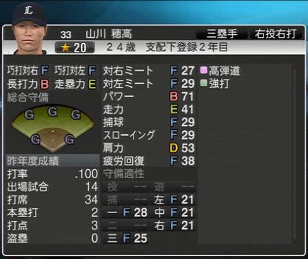山川 穂高 プロ野球スピリッツ2015 ver1.06
