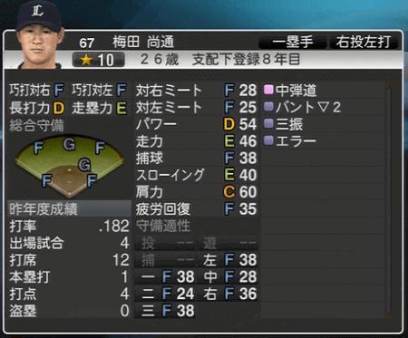 梅田 尚通 プロ野球スピリッツ2015 ver1.06