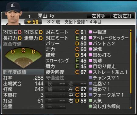 栗山 巧 プロ野球スピリッツ2015 ver1.06