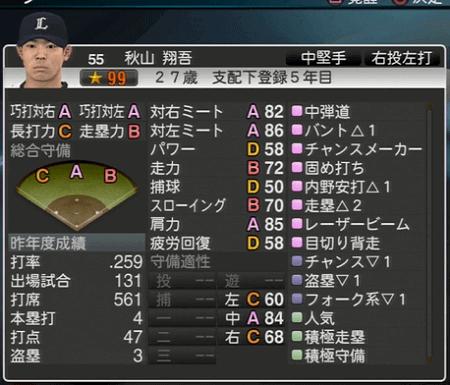 秋山 翔吾 プロ野球スピリッツ2015 ver1.06