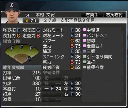 木村 文紀 プロ野球スピリッツ2015 ver1.06