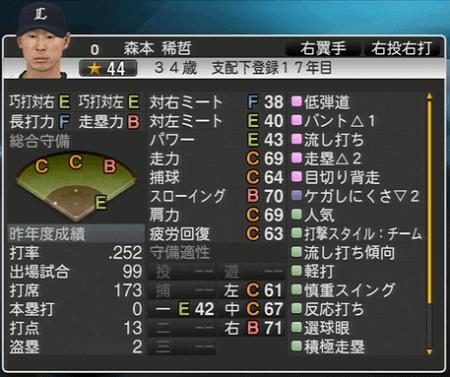 森本 稀哲 プロ野球スピリッツ2015 ver1.06