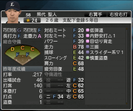熊代 聖人 プロ野球スピリッツ2015 ver1.06