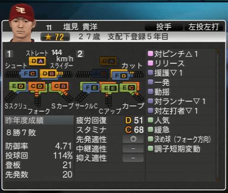 塩見 貴洋 プロ野球スピリッツ2015 ver1.06