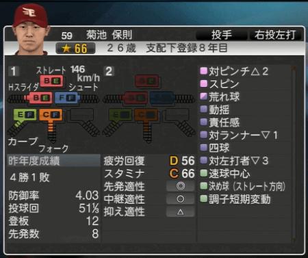 菊池 保則 プロ野球スピリッツ2015 ver1.06