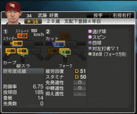 武藤 好貴 プロ野球スピリッツ2015 ver1.06
