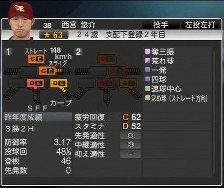 西宮 悠介 プロ野球スピリッツ2015ver1.06