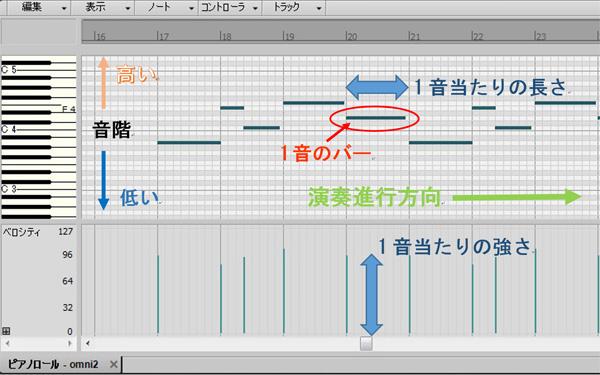 ピアノロール画面 UP