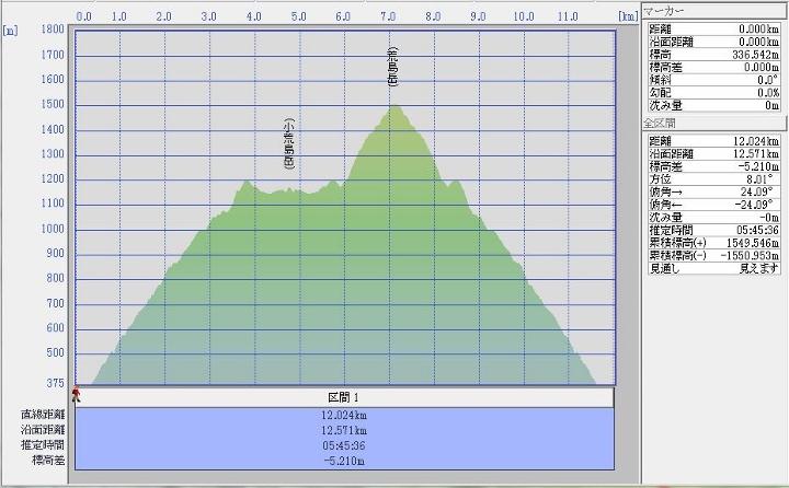 arashi (720x446)