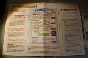 調査表の記入方法(1)