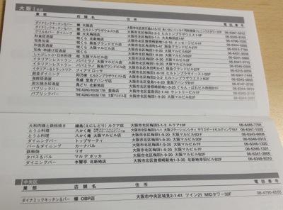 ダイナック 大阪市北区に集中的に出店しています